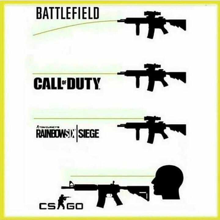 Cosas de shooters